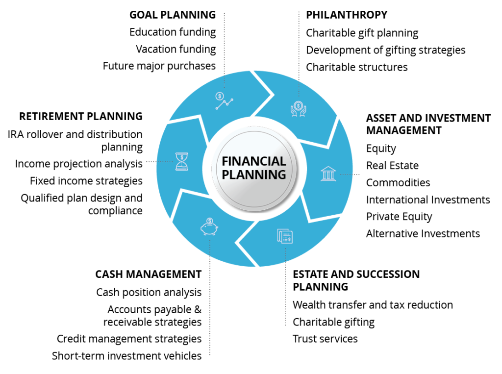 services_financial_planning